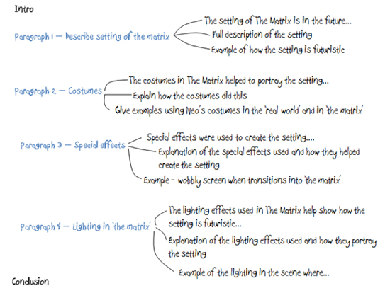Example Essay Plan of the film 'The Matrix'